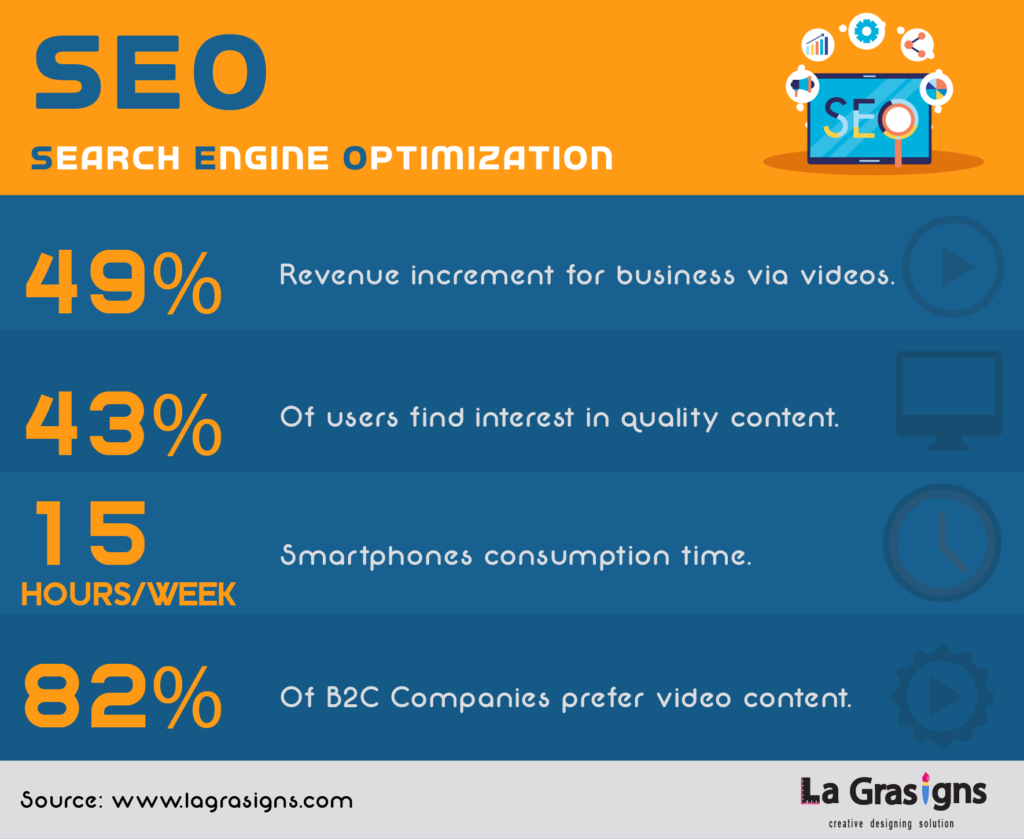 SEO stats by the users