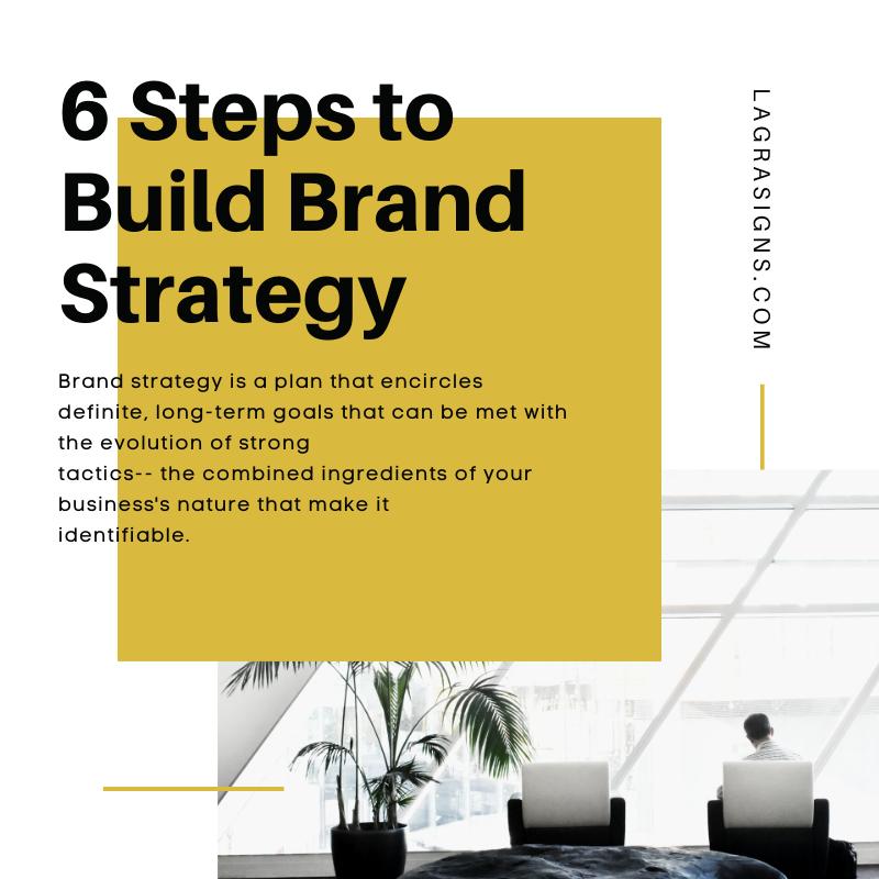 steps to build brand strategy