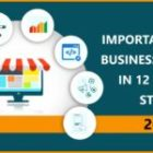 The Importance of a Business Website in 12 Simple Steps -2021